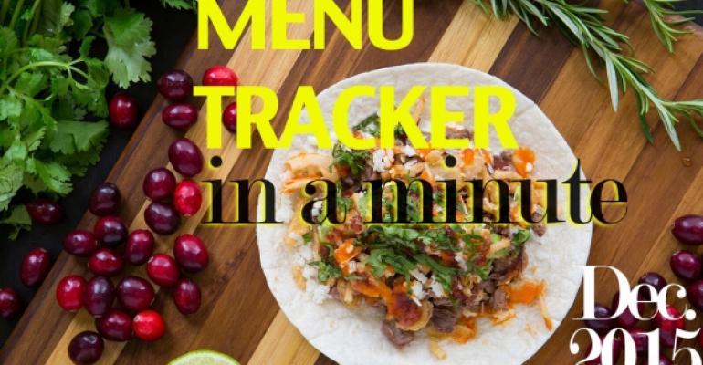 Menu Tracker in a Minute: December 2015