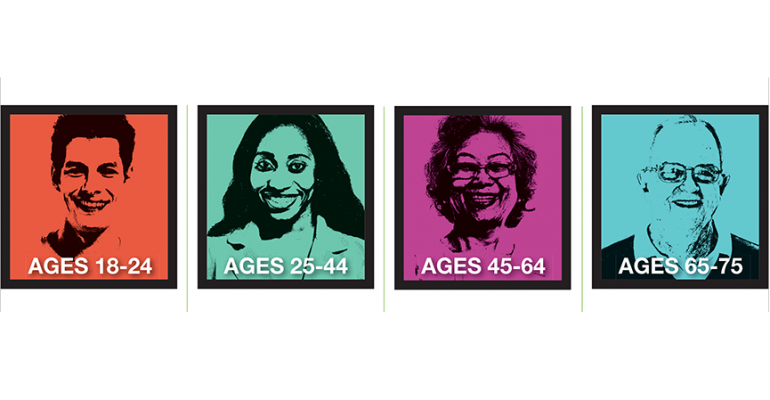 Impact of age icons