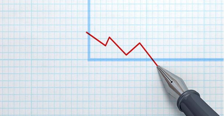 negative finance chart