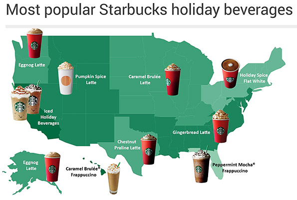 Starbucks holiday flavor map